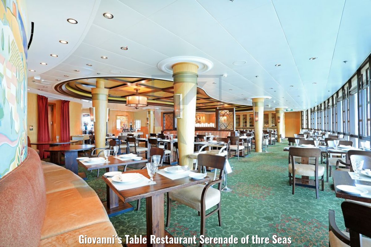 Giovanni´s Table Restaurant Serenade of thre Seas